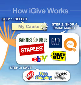 iGive-howto